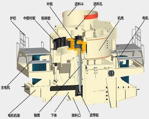 冲击式制砂机设备