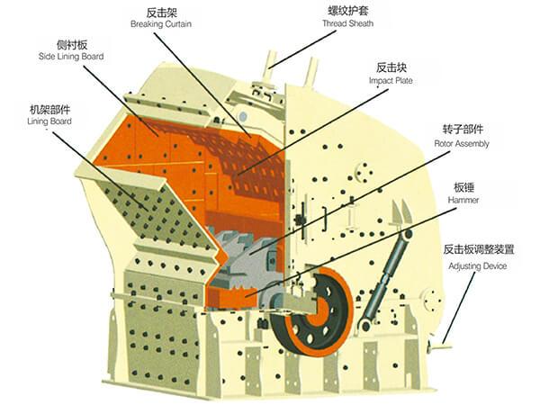 豫见牌圆锥破碎机内部结构图